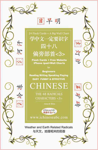 Learn chinese characters history alive