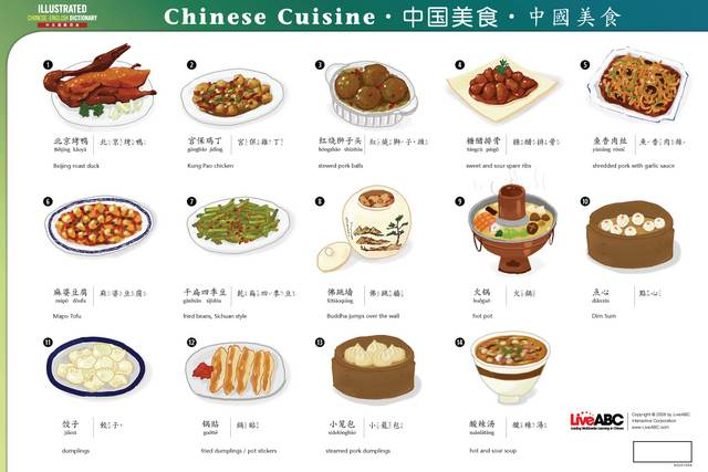 Chinese Traditional Foods List
