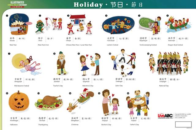 how to learn chinese language from english