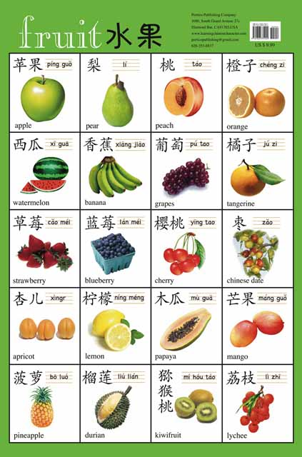 Chinese Characters Posters Simplified Characters Chinese Books