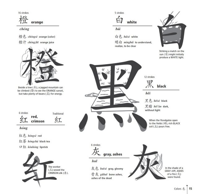 Mandarin Chinese Characters Made Easy Chinese Books Learn
